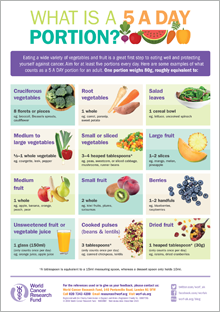 5 day fruit and vegetable diet